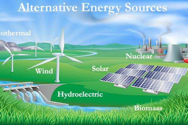 Sources of Energy | Revision Notes